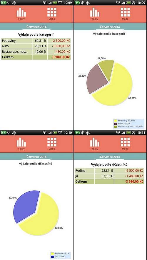 Nejlepší datování aplikace 2014 zdarma